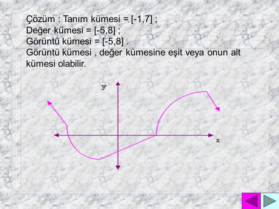 Çözüm : Tanım kümesi = [-1,7] ;